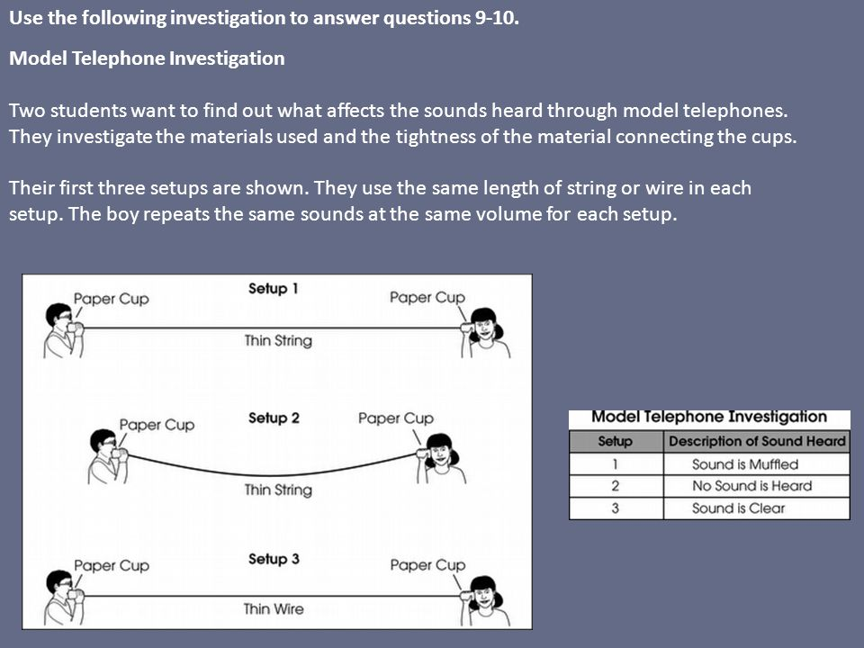 Model Telephone Investigation Two students want to find out what affects the sounds heard through model telephones.