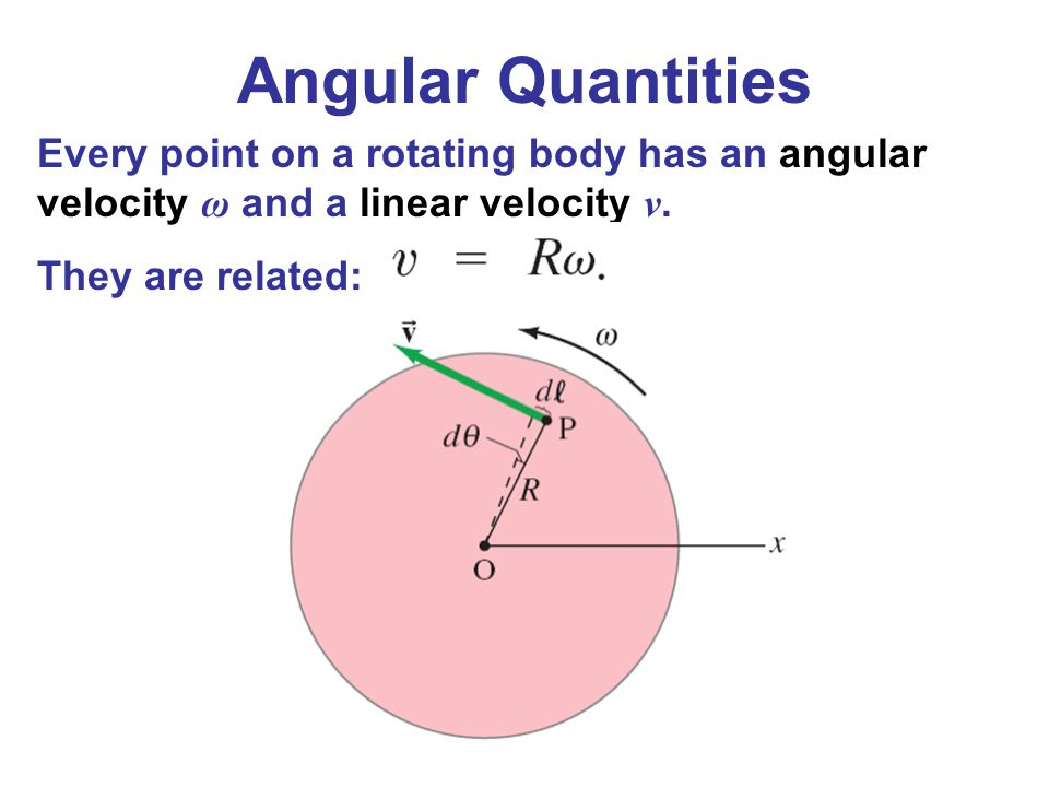Every point on a rotating body has an angular velocity ω and a linear velocity v. They are related: Angular Quantities