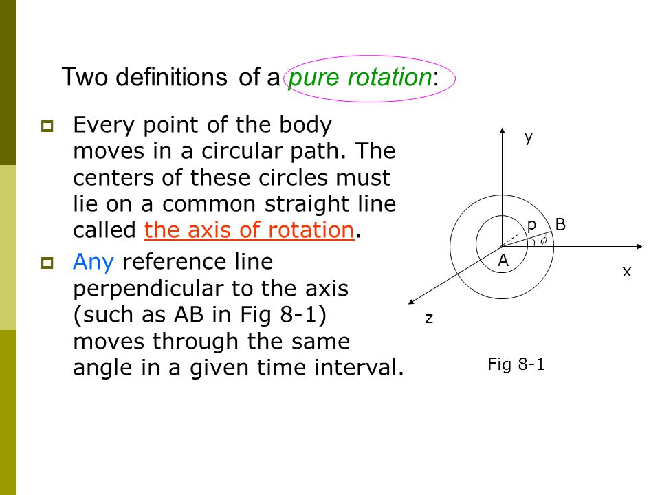  Every point of the body moves in a circular path. The centers of these circles must lie on a common straight line called the axis of rotation.  Any