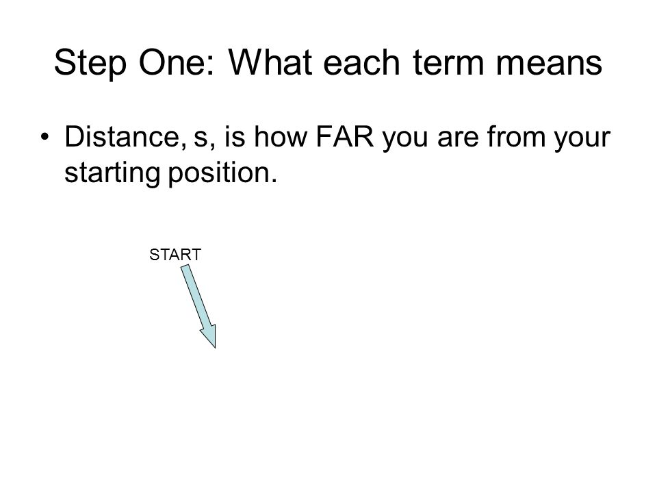 Step One: What each term means START Distance, s, is how FAR you are from your starting position.