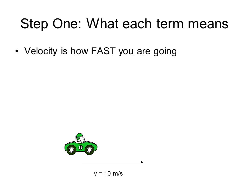 Step One: What each term means Velocity is how FAST you are going v = 10 m/s