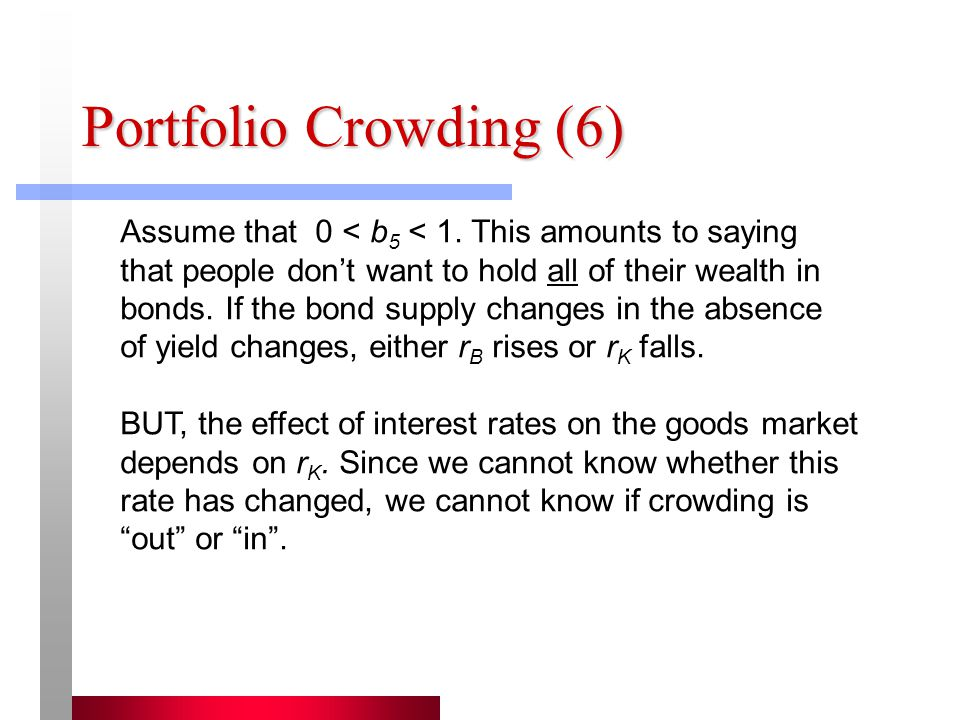 Portfolio Crowding (6) Assume that 0 < b 5 < 1.