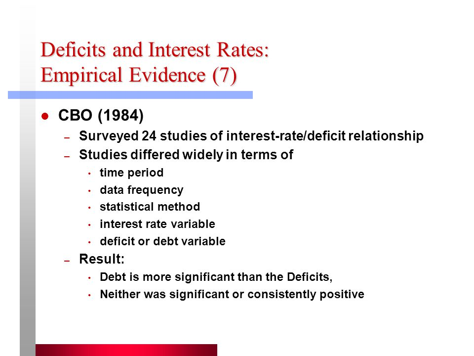 Deficits and Interest Rates: Empirical Evidence (7) CBO (1984) – Surveyed 24 studies of interest-rate/deficit relationship – Studies differed widely in terms of time period data frequency statistical method interest rate variable deficit or debt variable – Result: Debt is more significant than the Deficits, Neither was significant or consistently positive