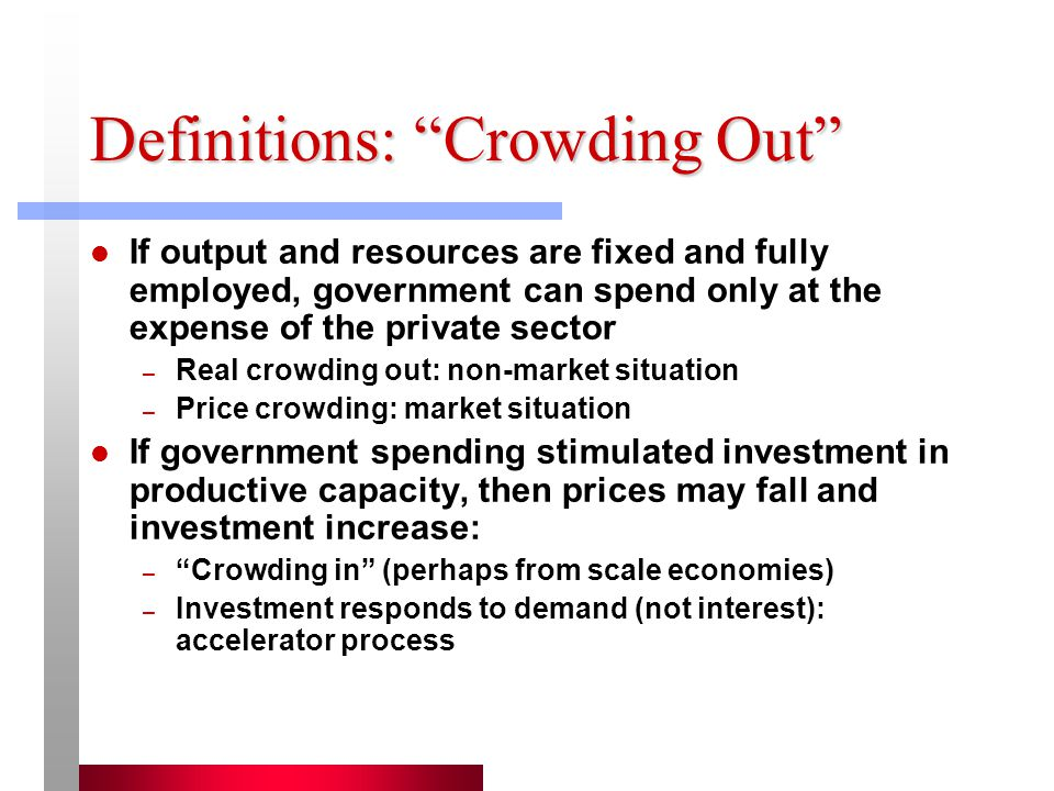 Definitions: Crowding Out If output and resources are fixed and fully employed, government can spend only at the expense of the private sector – Real crowding out: non-market situation – Price crowding: market situation If government spending stimulated investment in productive capacity, then prices may fall and investment increase: – Crowding in (perhaps from scale economies) – Investment responds to demand (not interest): accelerator process