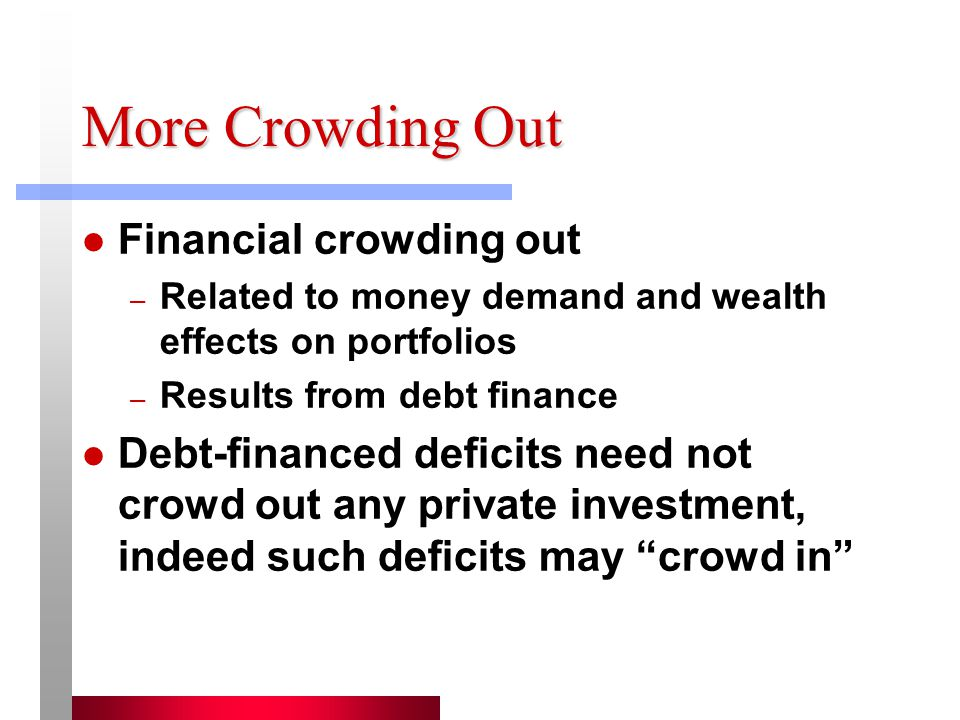 More Crowding Out Financial crowding out – Related to money demand and wealth effects on portfolios – Results from debt finance Debt-financed deficits need not crowd out any private investment, indeed such deficits may crowd in