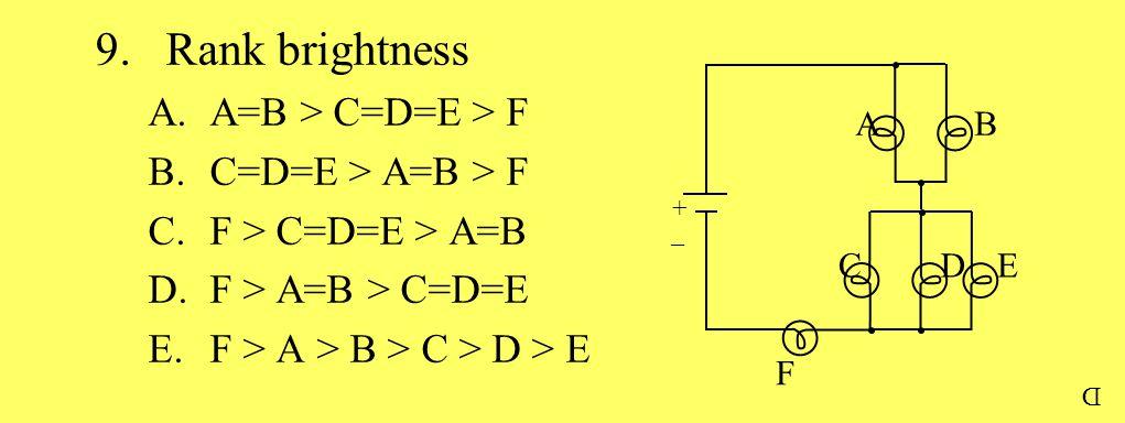 9.Rank brightness A.A=B > C=D=E > F B.C=D=E > A=B > F C.F > C=D=E > A=B D.F > A=B > C=D=E E.F > A > B > C > D > E AB + _ CDE F D