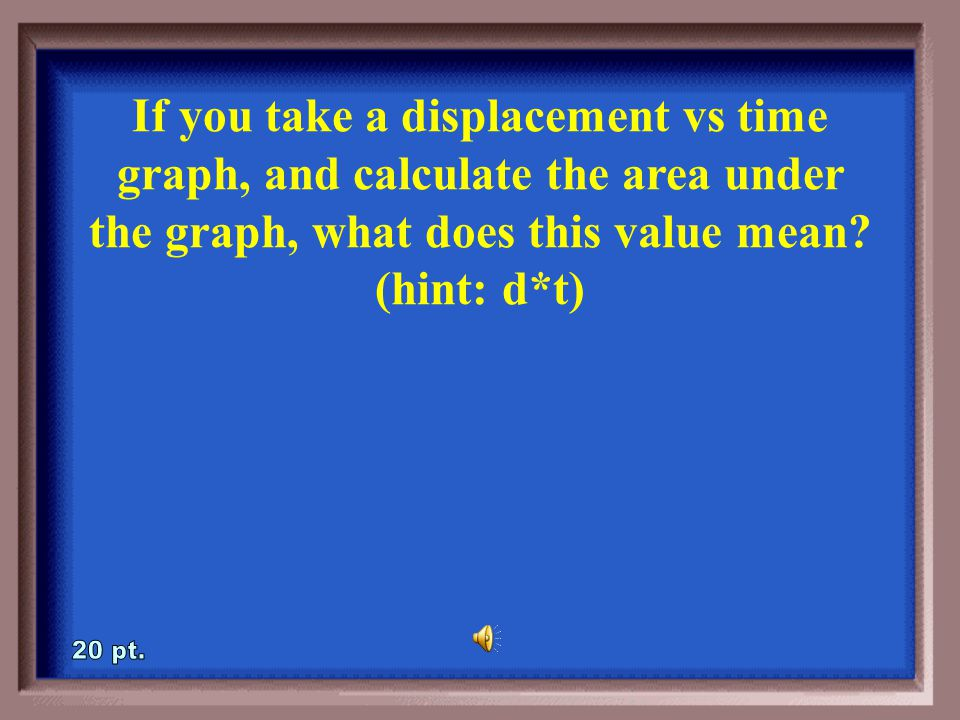 1-15A If you take the slope of a velocity time graph, what value do you have The Acceleration