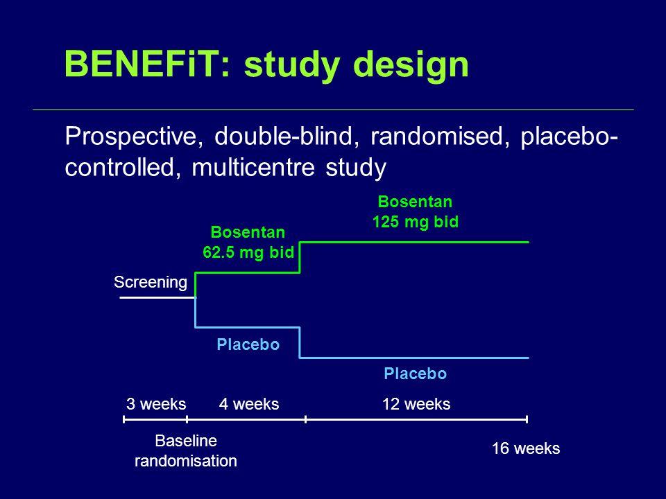 BENEFiT: study design Prospective, double-blind, randomised, placebo- controlled, multicentre study Baseline randomisation Screening Placebo Bosentan 62.5 mg bid 16 weeks 3 weeks Bosentan 125 mg bid 4 weeks12 weeks Placebo