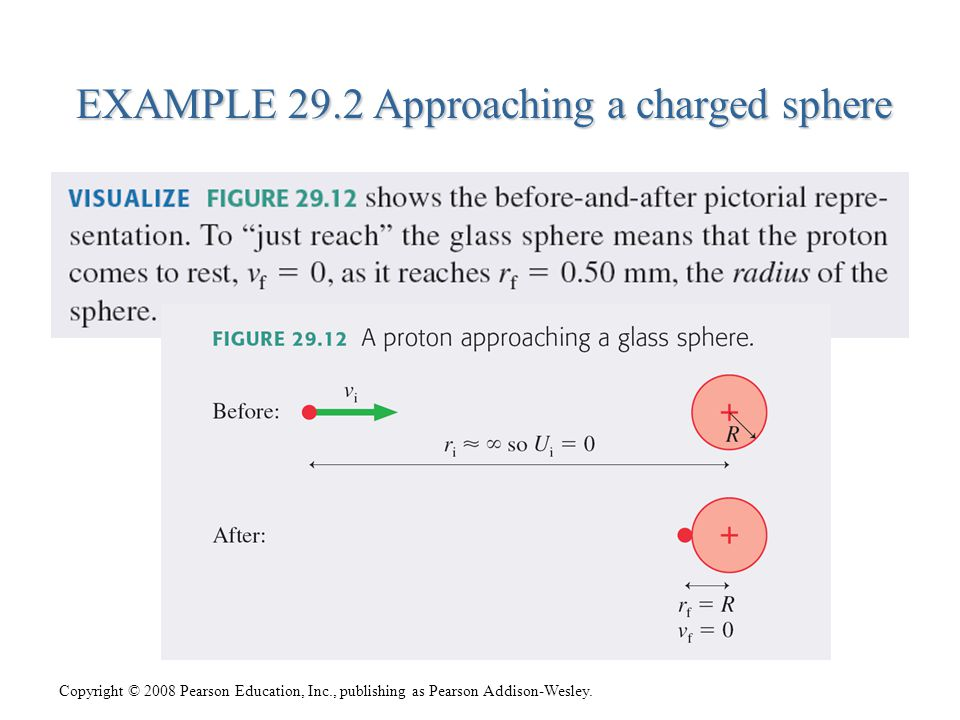 Copyright © 2008 Pearson Education, Inc., publishing as Pearson Addison-Wesley. EXAMPLE 29.2 Approaching a charged sphere