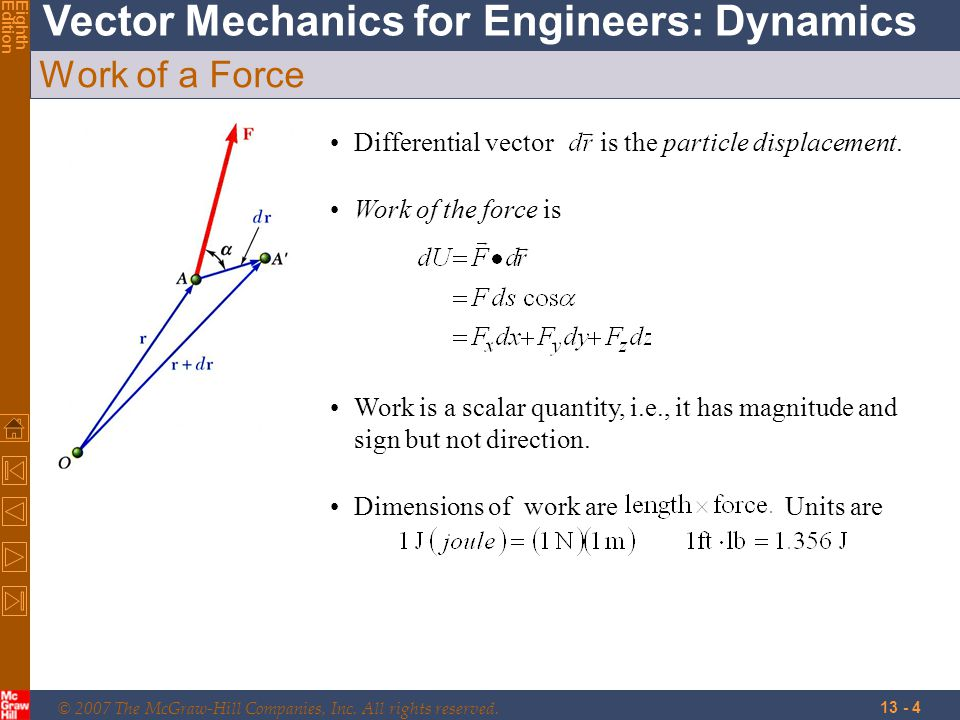 © 2007 The McGraw-Hill Companies, Inc. All rights reserved. Vector Mechanics for Engineers: Dynamics EighthEdition 13 - 4 Work of a Force Differential