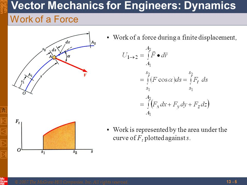 © 2007 The McGraw-Hill Companies, Inc. All rights reserved. Vector Mechanics for Engineers: Dynamics EighthEdition 13 - 5 Work of a Force Work of a fo