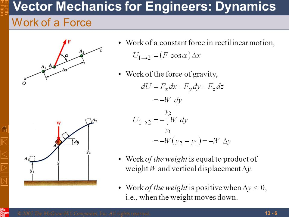 © 2007 The McGraw-Hill Companies, Inc. All rights reserved. Vector Mechanics for Engineers: Dynamics EighthEdition 13 - 6 Work of a Force Work of a co