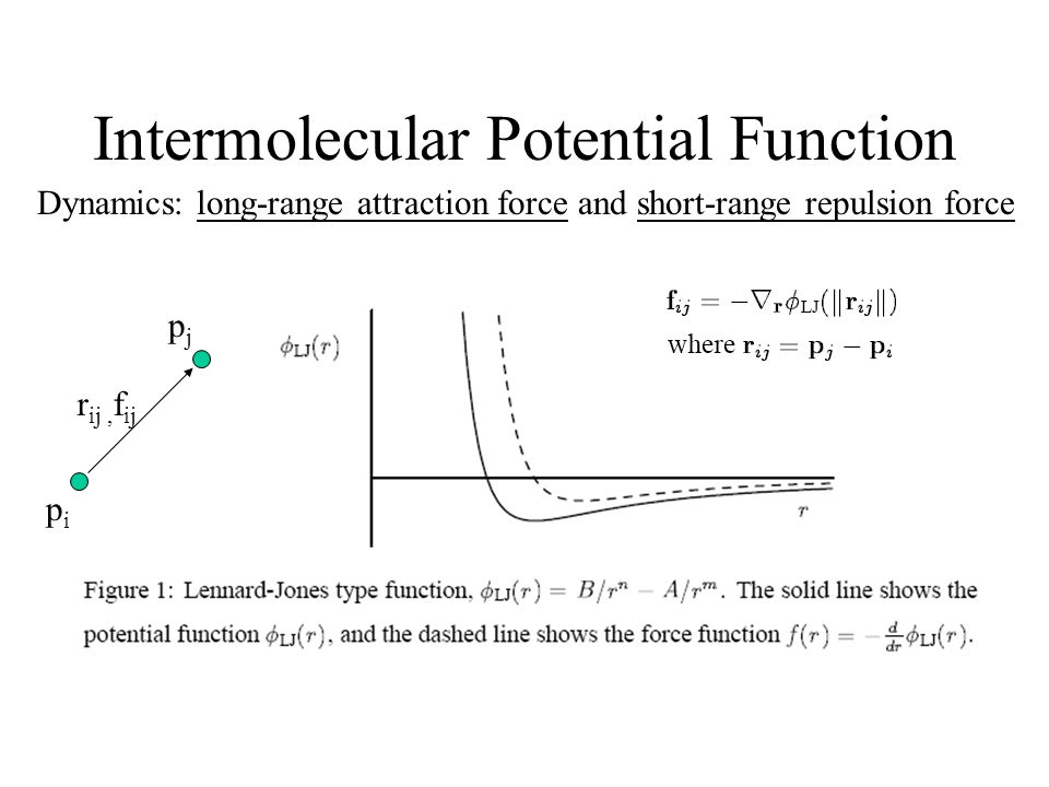 Intermolecular Potential Function Dynamics: long-range attraction force and short-range repulsion force pipi pjpj r ij, f ij