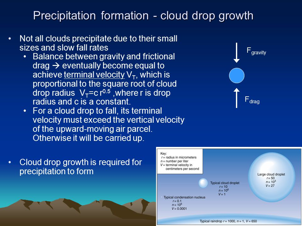 Precipitation formation - cloud drop growth Not all clouds precipitate due to their small sizes and slow fall rates Balance between gravity and frictional drag  eventually become equal to achieve terminal velocity V T, which is proportional to the square root of cloud drop radius V T =c r 0.5,where r is drop radius and c is a constant.
