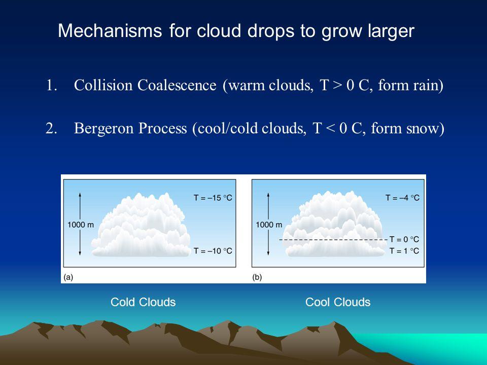 1.Collision Coalescence (warm clouds, T > 0 C, form rain) 2.Bergeron Process (cool/cold clouds, T < 0 C, form snow) Mechanisms for cloud drops to grow