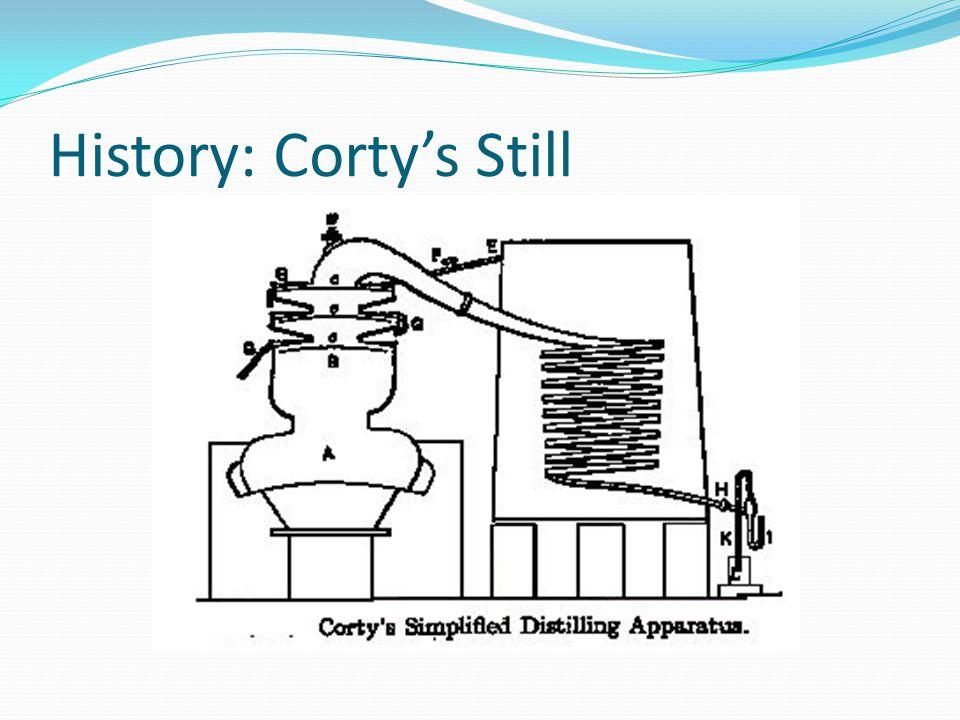 History: Corty's Still