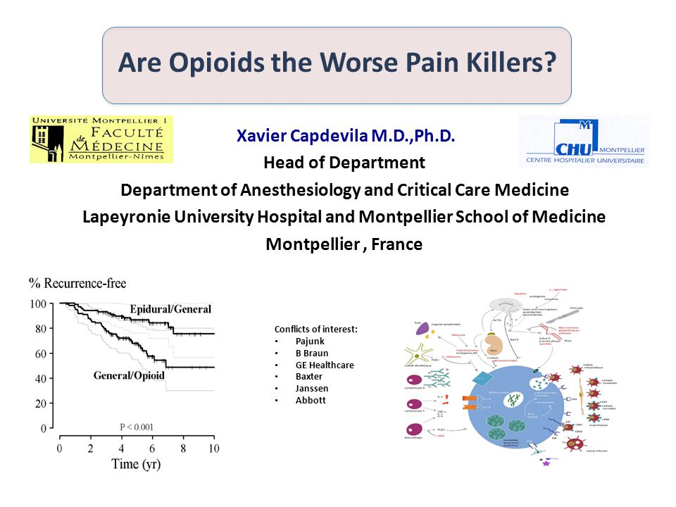 Are Opioids the Worse Pain Killers. Xavier Capdevila M.D.,Ph.D.