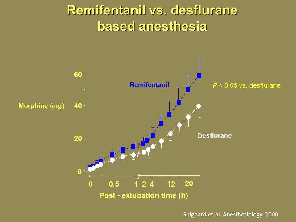 Remifentanil vs. desflurane based anesthesia Guignard et al.