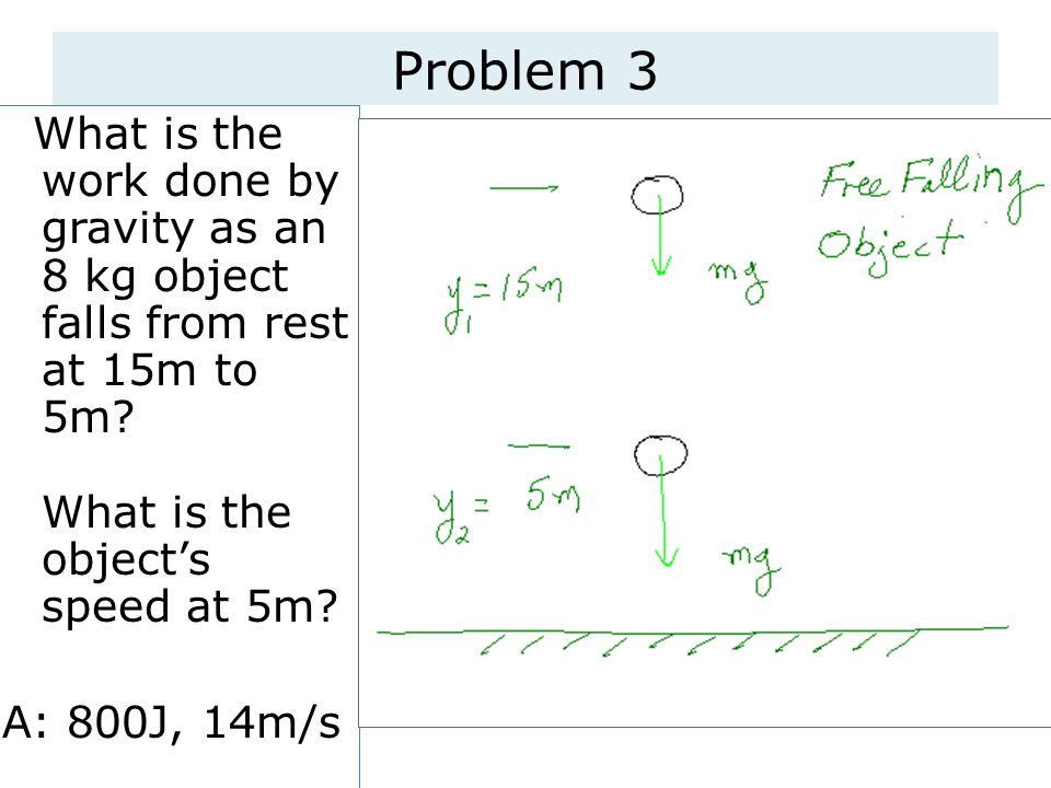 Problem 3 What is the work done by gravity as an 8 kg object falls from rest at 15m to 5m? What is the object's speed at 5m? A: 800J, 14m/s