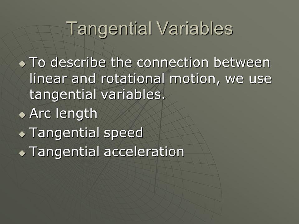 Arc Length  Δs = rΔθ Δθ r ΔsΔs