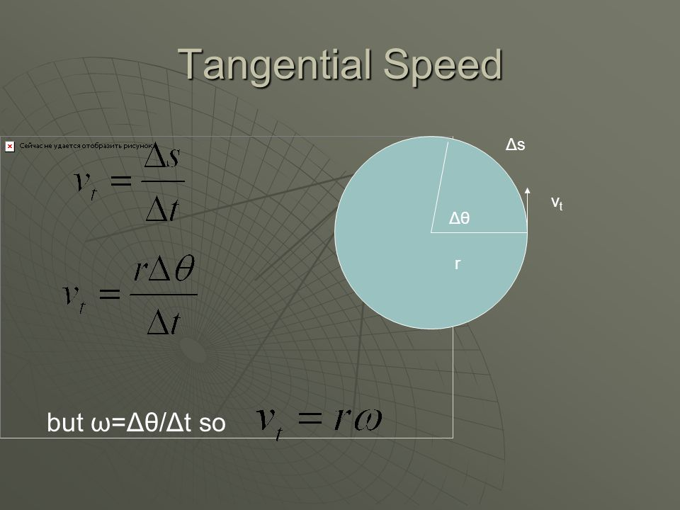 Ex.A force of 10.0 N is applied along the tangent of a wheel of radius.50 m.