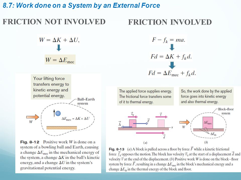 8.7: Work done on a System by an External Force FRICTION INVOLVED FRICTION NOT INVOLVED