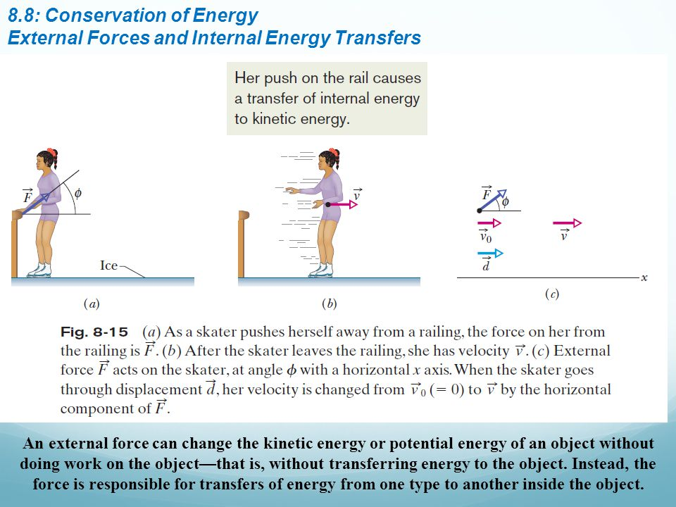 8.8: Conservation of Energy External Forces and Internal Energy Transfers An external force can change the kinetic energy or potential energy of an object without doing work on the object—that is, without transferring energy to the object.