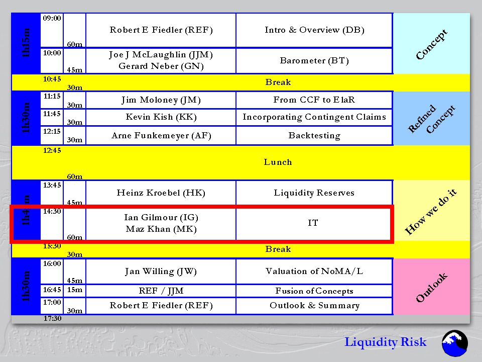 Liquidity Risk Timetable