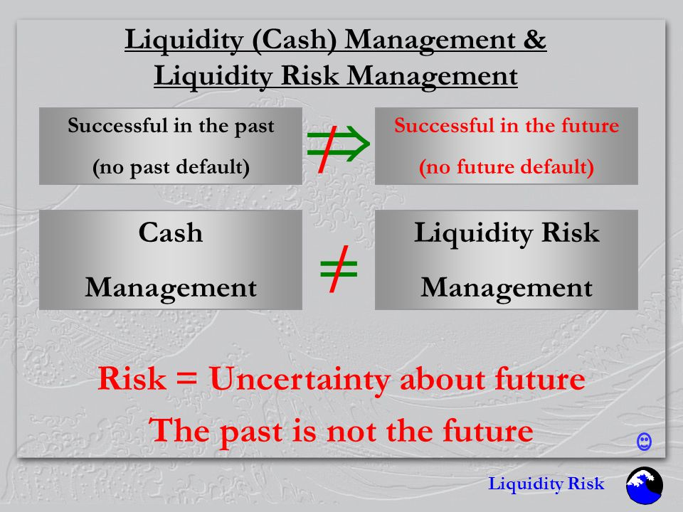Liquidity Risk Funding Liquidity Solvability = ability to pay debt when due - right time - right currency / payment system Digital: To be or not to be solvent Probability(Staying solvent)  Liquidity Target: High Liquidity (= Low risk of insolvency) Problem:Not cost-neutral Conclusion: Solvability is not everything