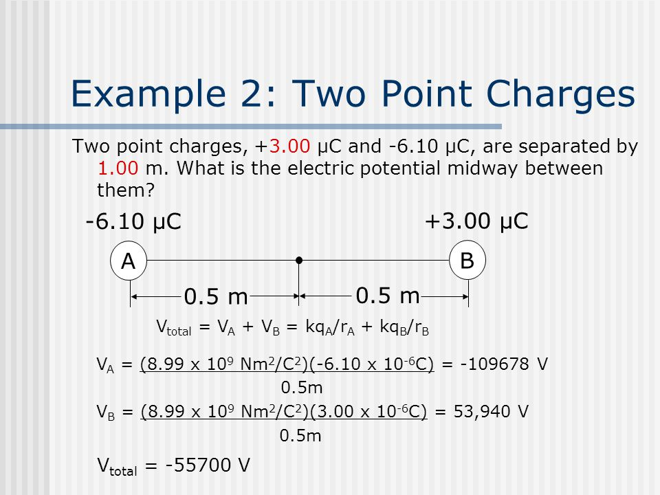 Example 2: Two Point Charges Two point charges, +3.00 µC and -6.10 µC, are separated by 1.00 m.