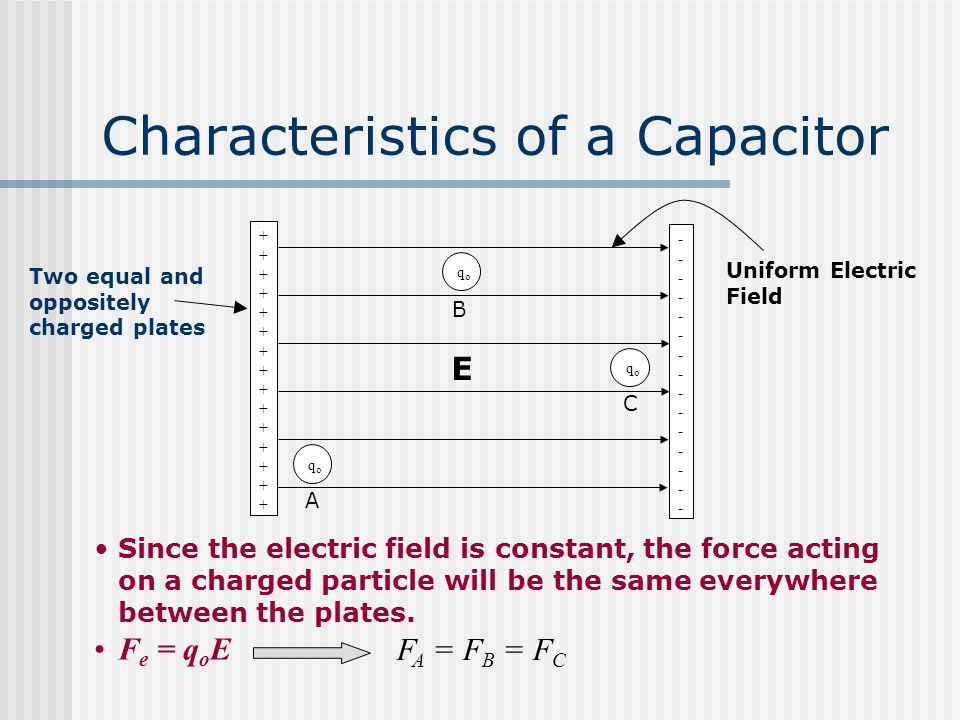Characteristics of a Capacitor Uniform Electric Field Two equal and oppositely charged plates ++++++++++++++++++++++++++++++ ------------------------------ E Since the electric field is constant, the force acting on a charged particle will be the same everywhere between the plates.