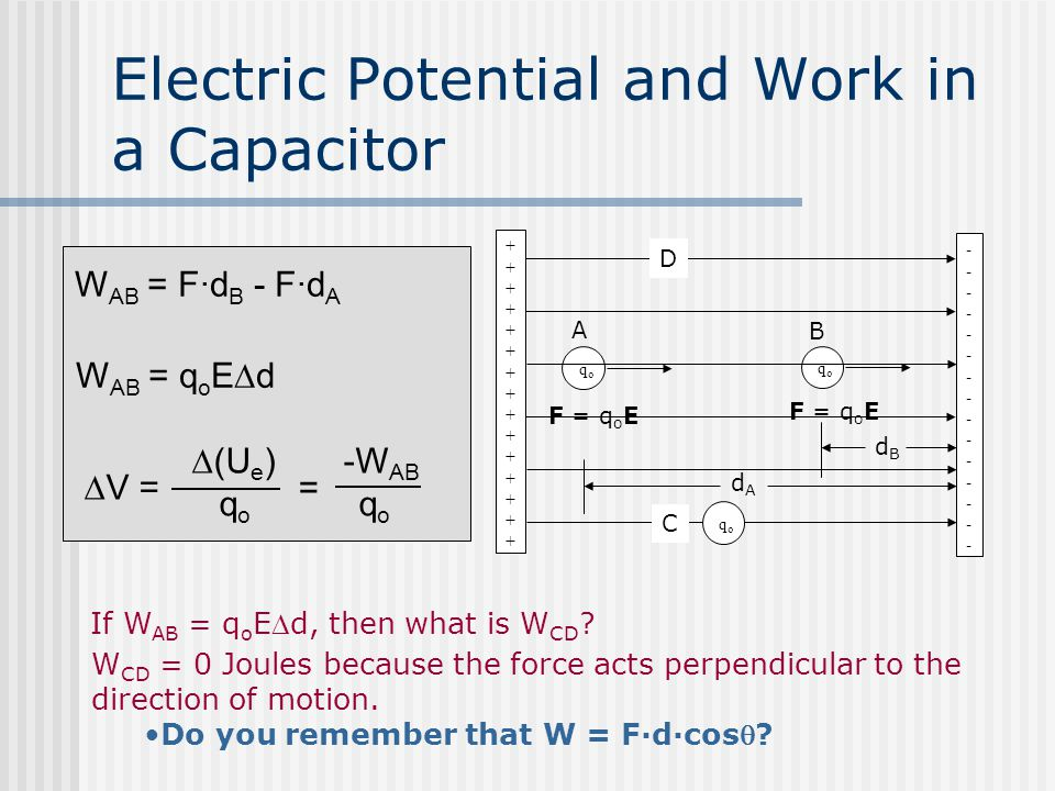Electric Potential and Work in a Capacitor qoqo A F = q o E qoqo B dAdA dBdB ++++++++++++++++++++++++++++++ ------------------------------  (U e ) -W AB q o q o W AB = F·d B - F·d A W AB = q o E  d  V = = If W AB = q o Ed, then what is W CD .