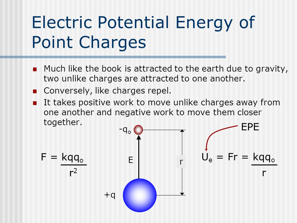 Electric Potential Energy of Point Charges Much like the book is attracted to the earth due to gravity, two unlike charges are attracted to one anothe