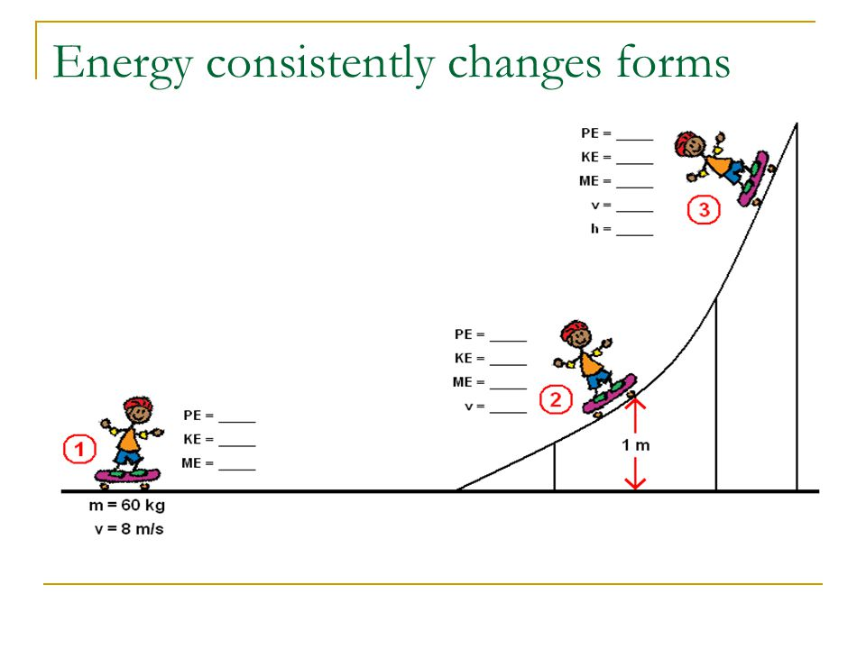 Energy consistently changes forms