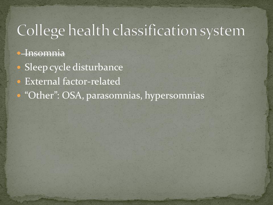 "Insomnia Sleep cycle disturbance External factor-related ""Other"": OSA, parasomnias, hypersomnias"