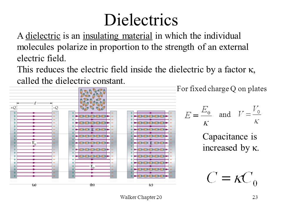 Walker Chapter 2023 A dielectric is an insulating material in which the individual molecules polarize in proportion to the strength of an external electric field.