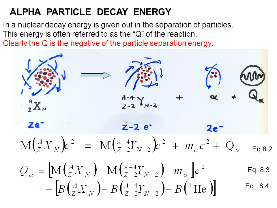 "ALPHA PARTICLE DECAY ENERGY In a nuclear decay energy is given out in the separation of particles. This energy is often referred to as the ""Q"" of the"
