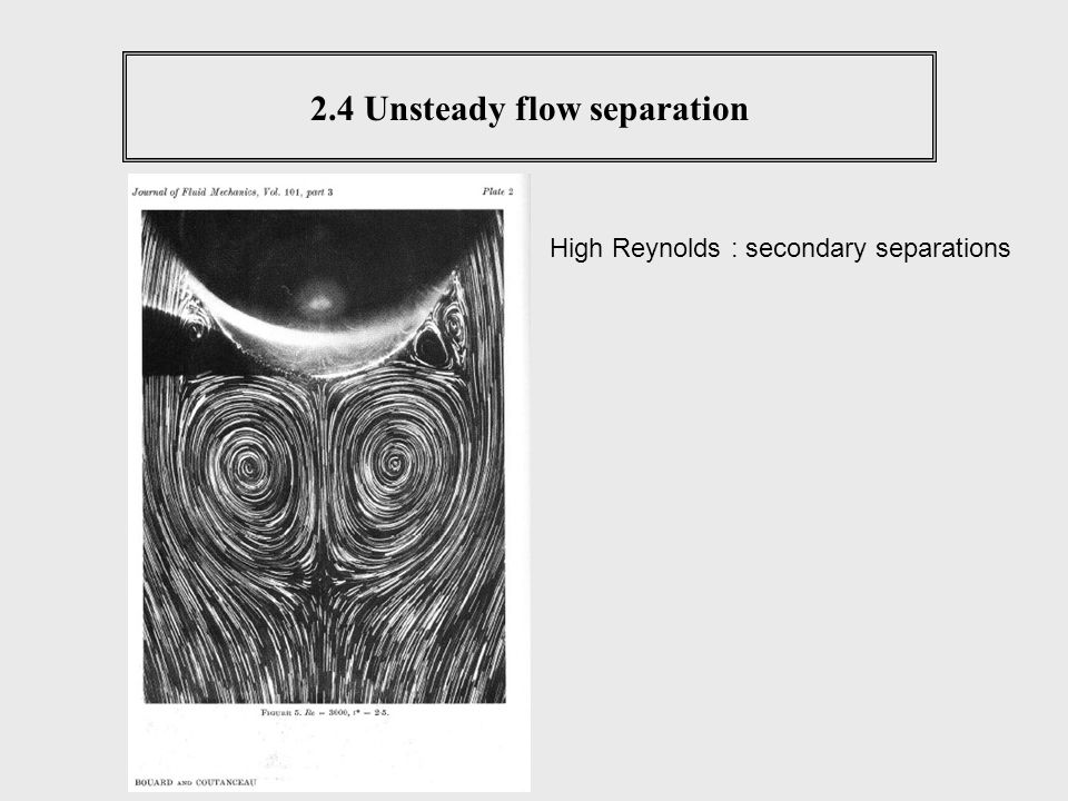 2.4 Unsteady flow separation High Reynolds : secondary separations