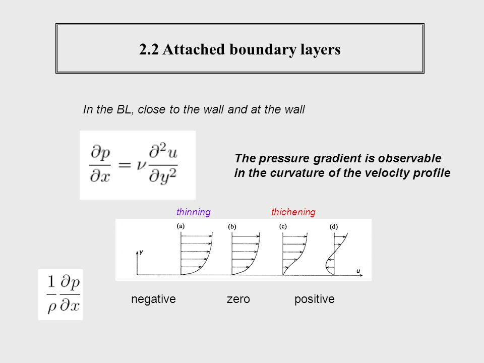 In the BL, close to the wall and at the wall The pressure gradient is observable in the curvature of the velocity profile negative zero positive 2.2 Attached boundary layers thichening thinning