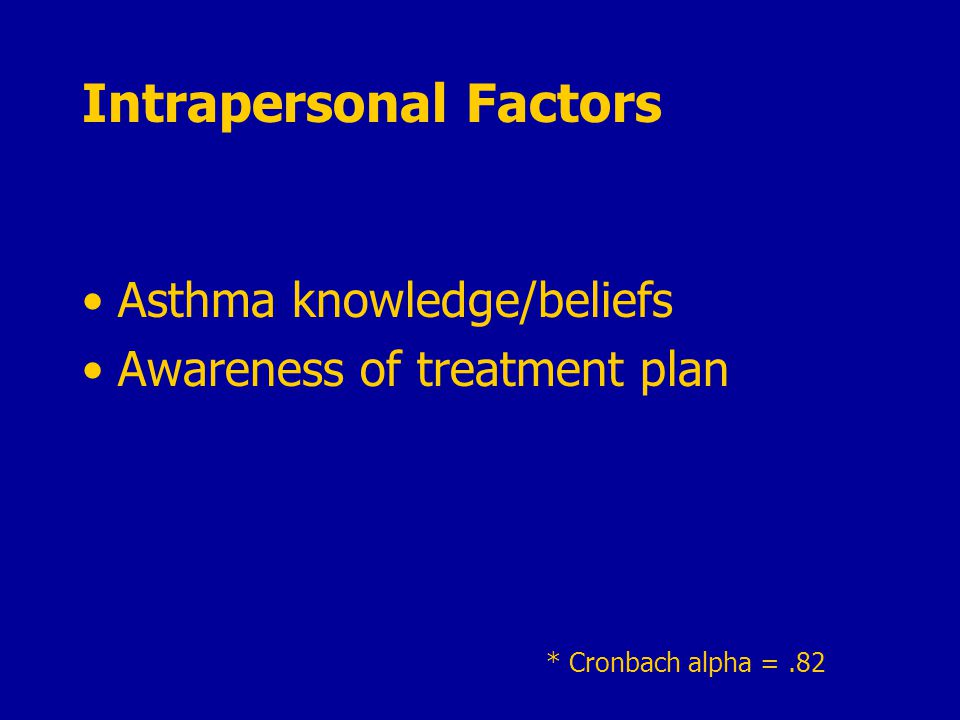 Intrapersonal Factors Asthma knowledge/beliefs Awareness of treatment plan * Cronbach alpha =.82