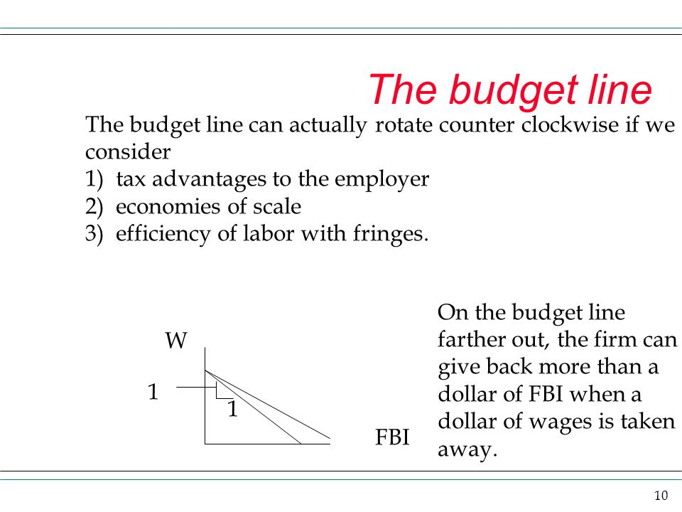 10 The budget line The budget line can actually rotate counter clockwise if we consider 1) tax advantages to the employer 2) economies of scale 3) eff