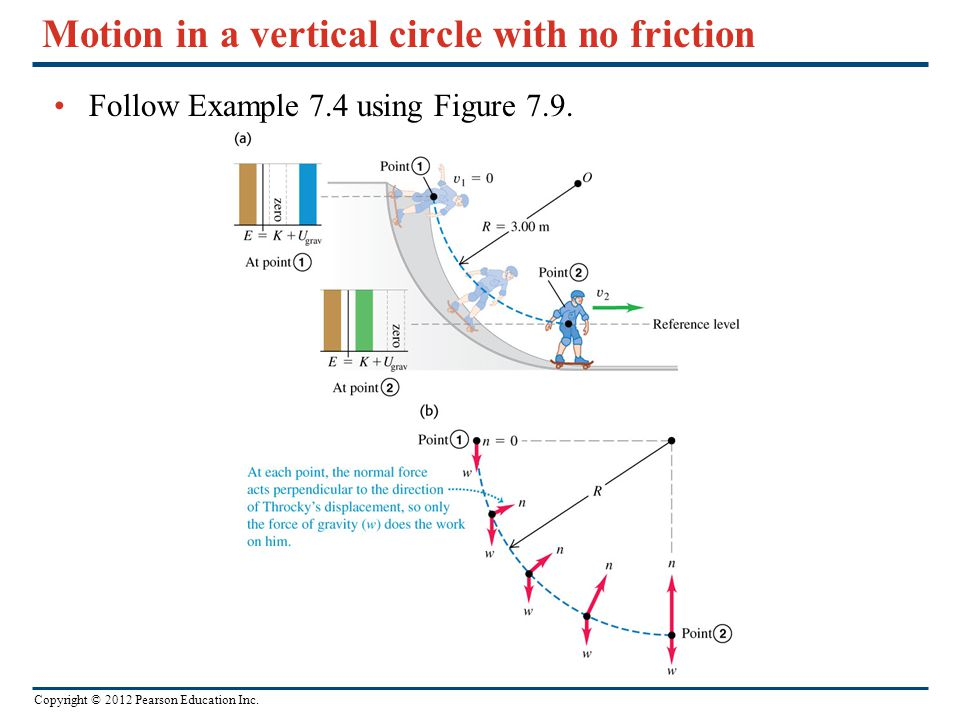 Copyright © 2012 Pearson Education Inc. Motion in a vertical circle with no friction Follow Example 7.4 using Figure 7.9.