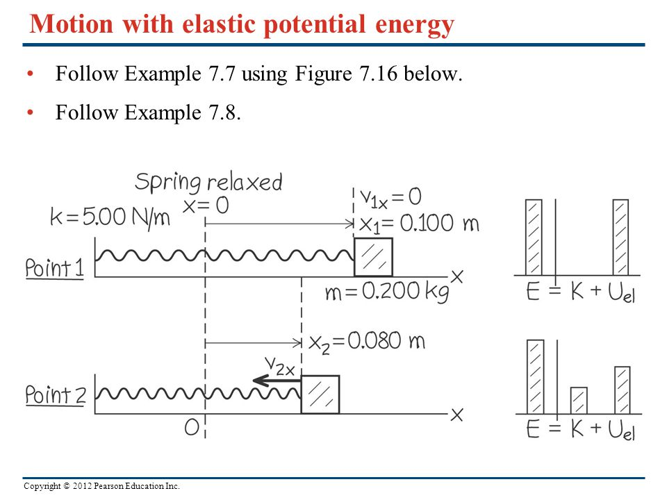 Copyright © 2012 Pearson Education Inc. Motion with elastic potential energy Follow Example 7.7 using Figure 7.16 below. Follow Example 7.8.