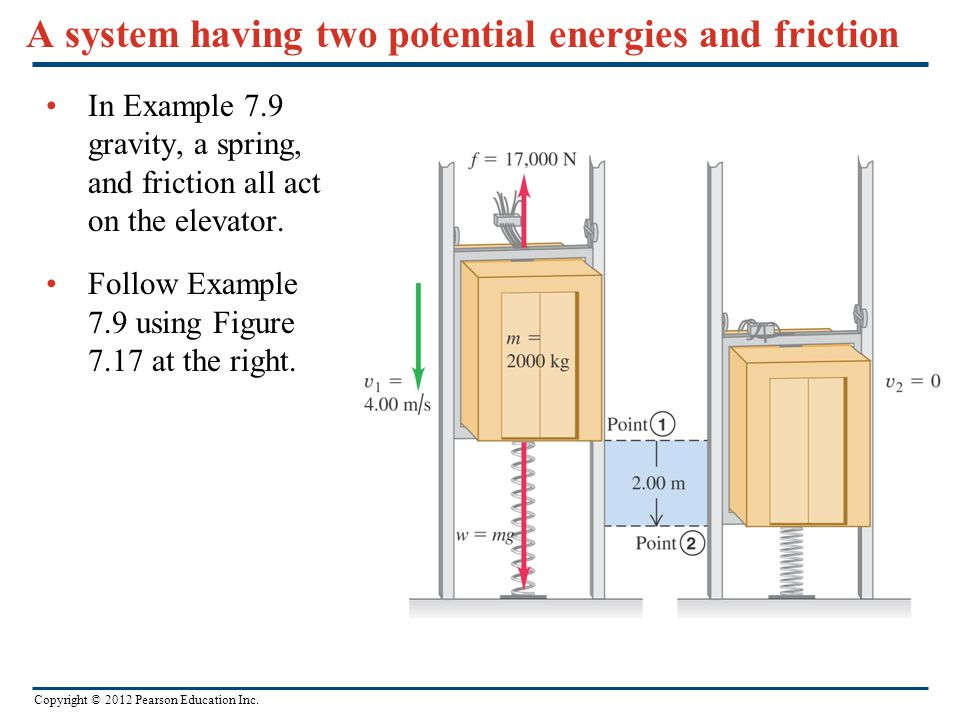 Copyright © 2012 Pearson Education Inc. A system having two potential energies and friction In Example 7.9 gravity, a spring, and friction all act on