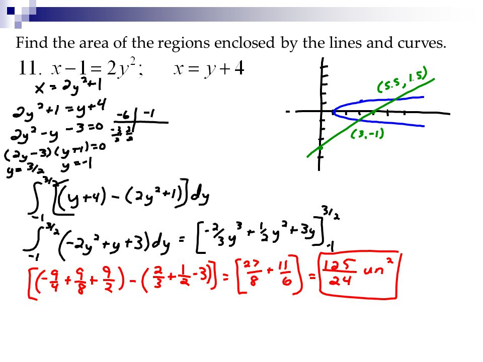 Find the area of the regions enclosed by the lines and curves.