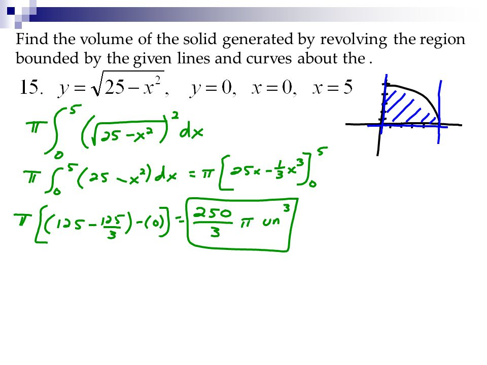 Find the volume of the solid generated by revolving the region bounded by the given lines and curves about the.