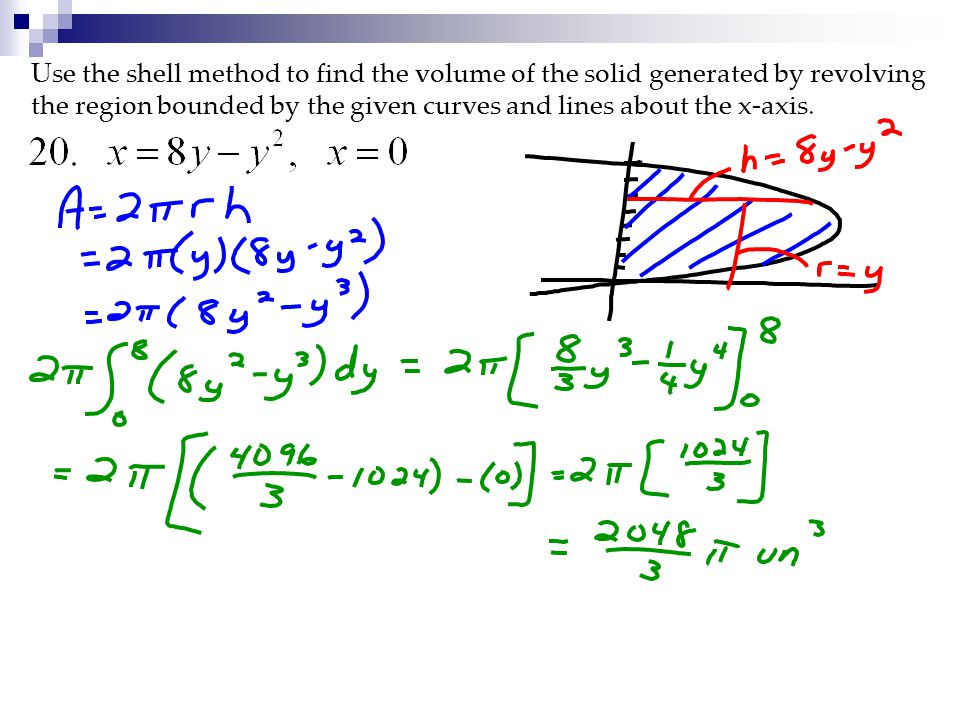 Use the shell method to find the volume of the solid generated by revolving the region bounded by the given curves and lines about the x - axis.