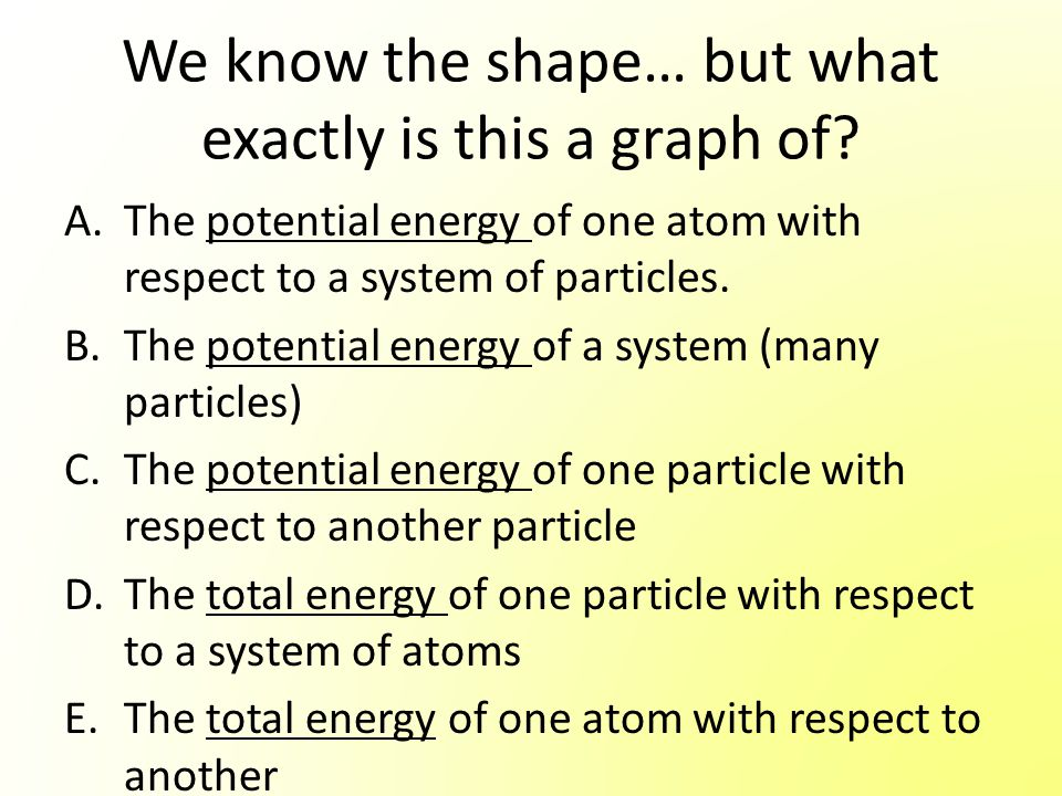 We know the shape… but what exactly is this a graph of? A.The potential energy of one atom with respect to a system of particles. B.The potential ener