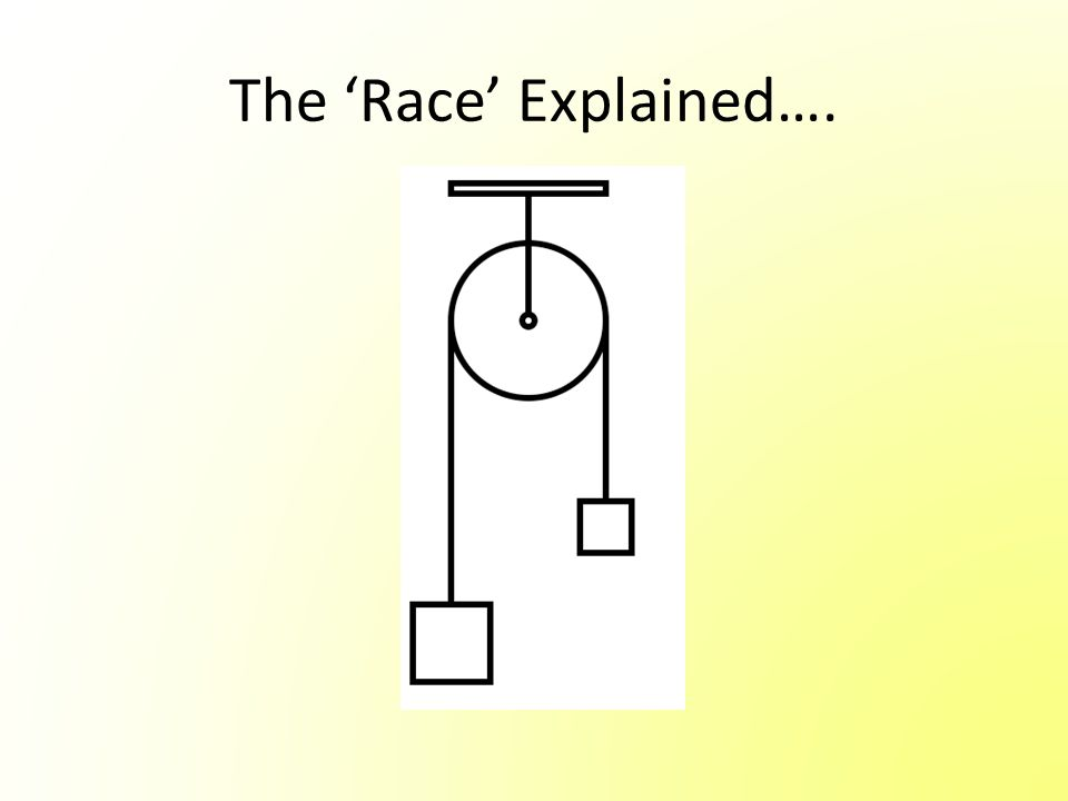 The 'Race' Explained….