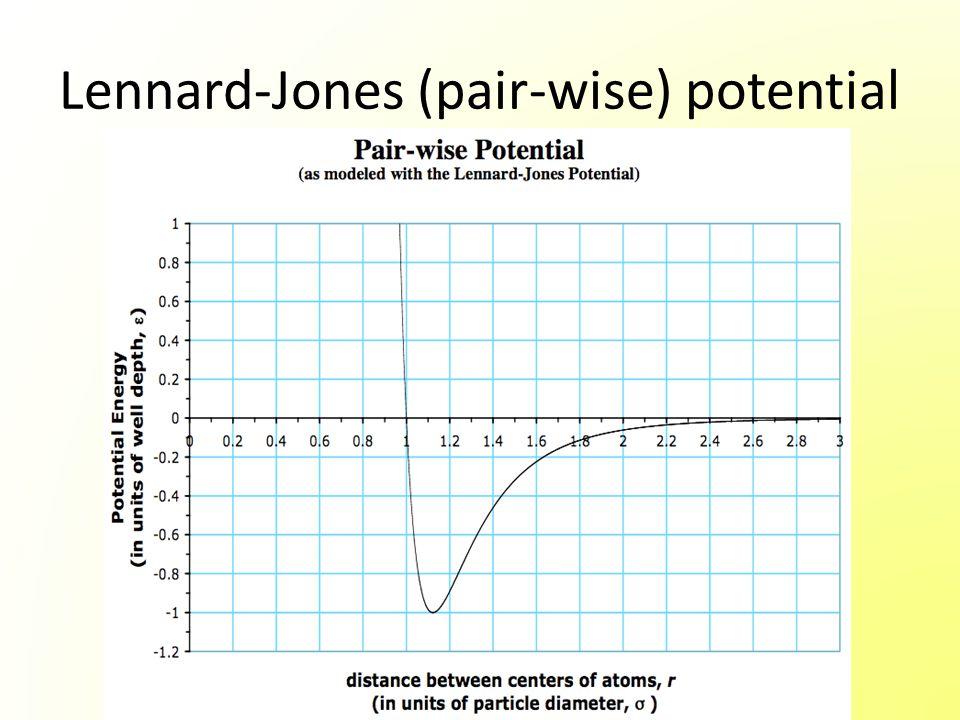 Lennard-Jones (pair-wise) potential